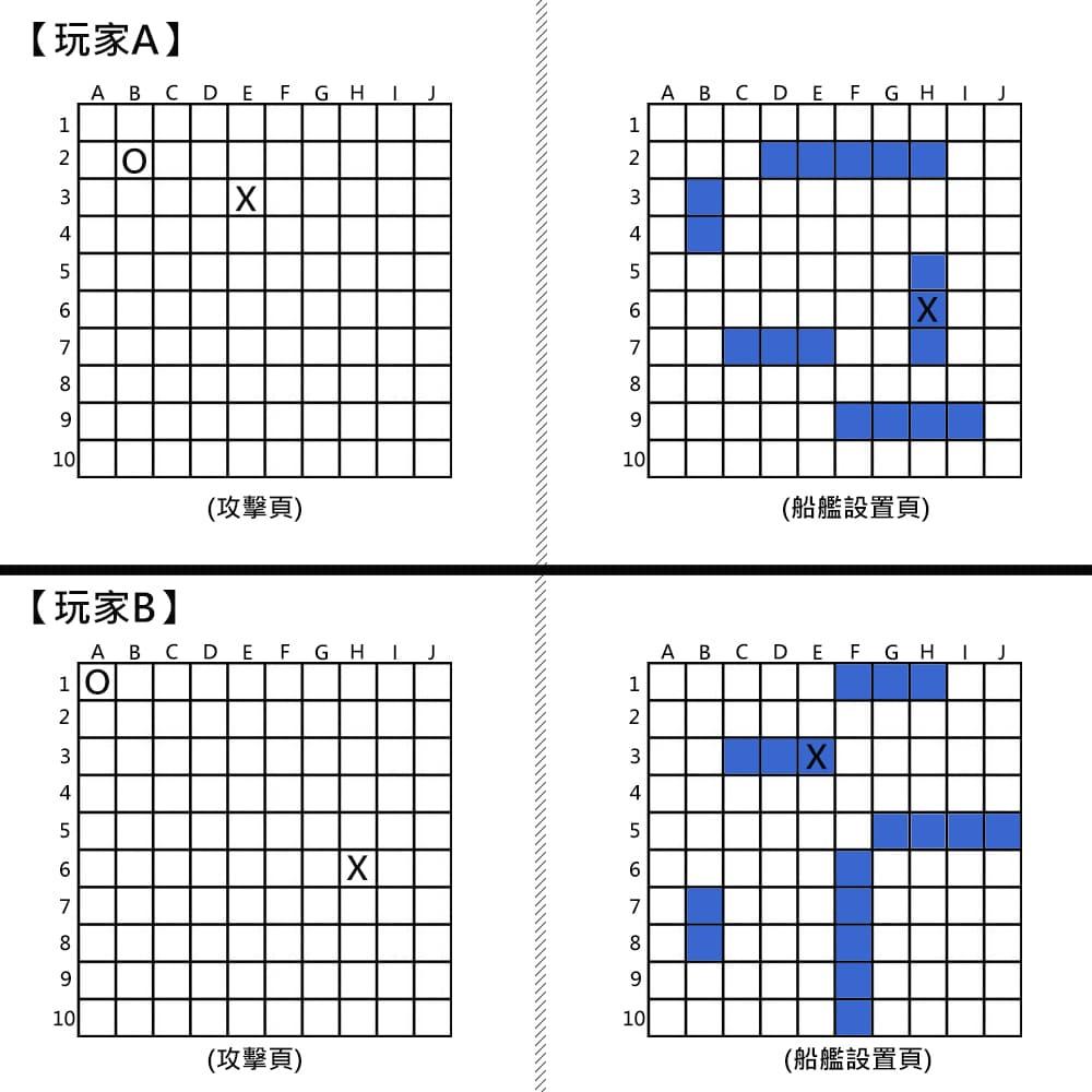 紙筆遊戲範例