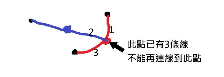 小豆苗紙筆遊戲說明