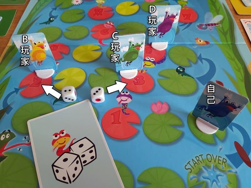 青蛙桌遊遊玩演示